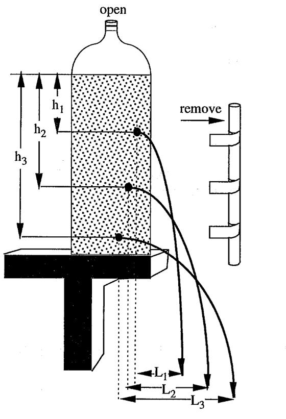 fluid pressure