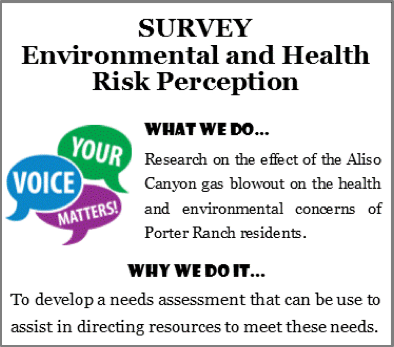Survey Environmental and Health Risk Perception.