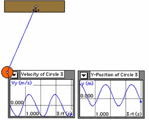 projectile motion coursework