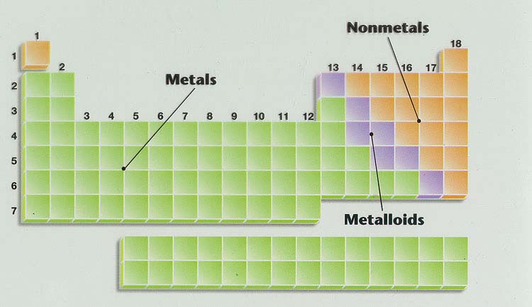 web017 imagesperiodic20tablejpg - Periodic Table Metals
