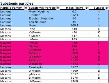 statistical data pdf