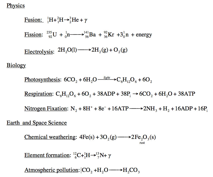 Balancing chemical equations worksheet with answers doc